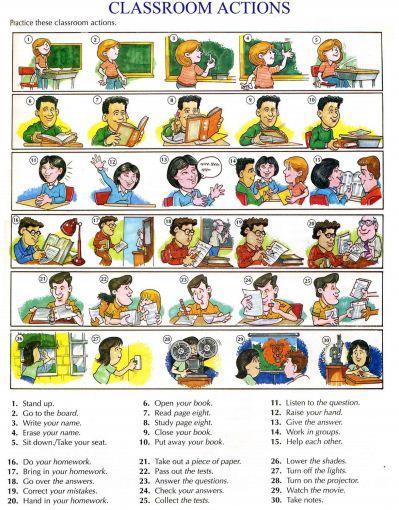 Kamus bahasa inggris yang wajib anda miliki izyenglish kamus bahasa inggris bergambar 3 stopboris Choice Image
